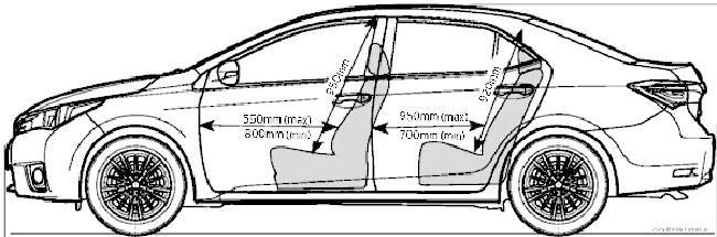 Габариты Салона Corolla 180