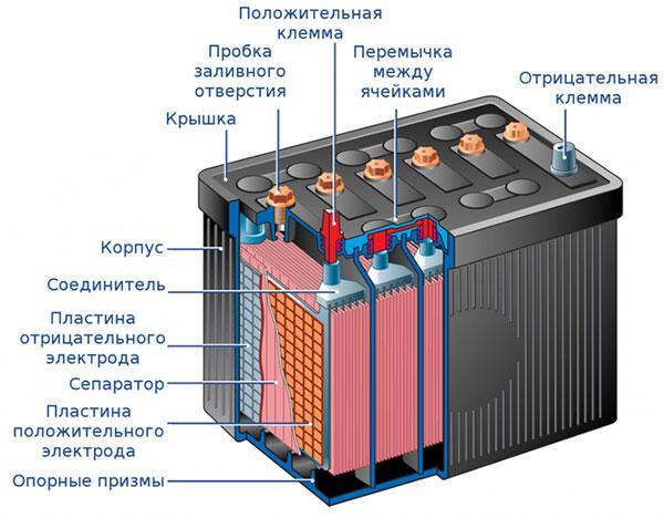 Устройство аккумулятора
