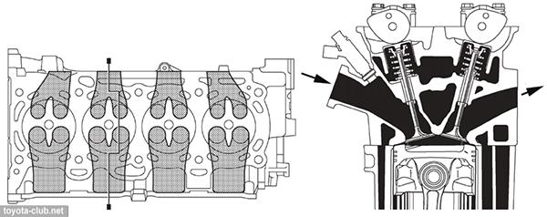 Конструкция головки блока серии AZ.