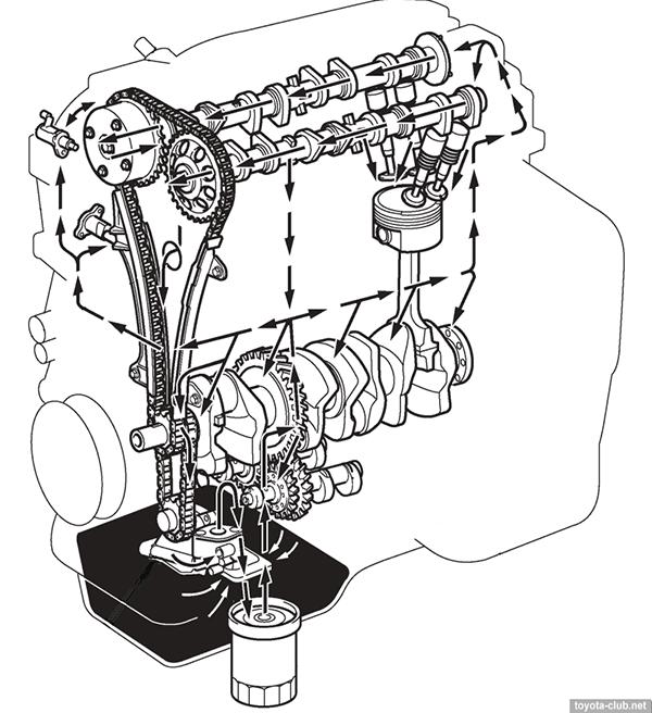 Двигатели серии AZ