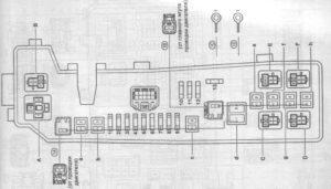 1 блок предохранителей Corolla 120