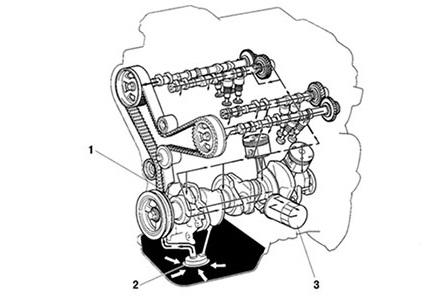 Система смазки двигателя 1MZ-FE