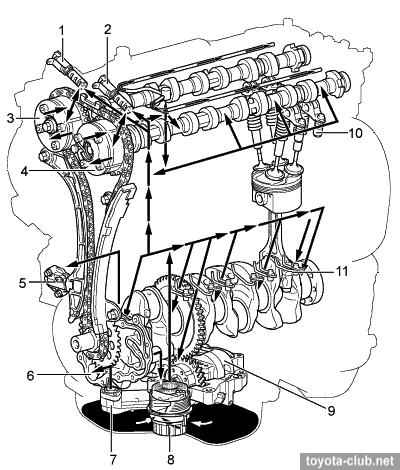 2AR двигатель Тойота