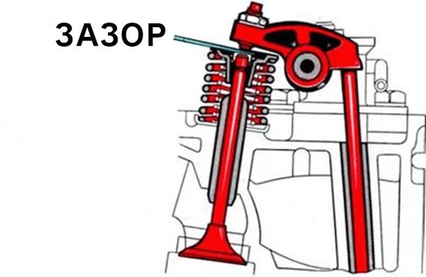 Регулировка клапанов 4A-FE