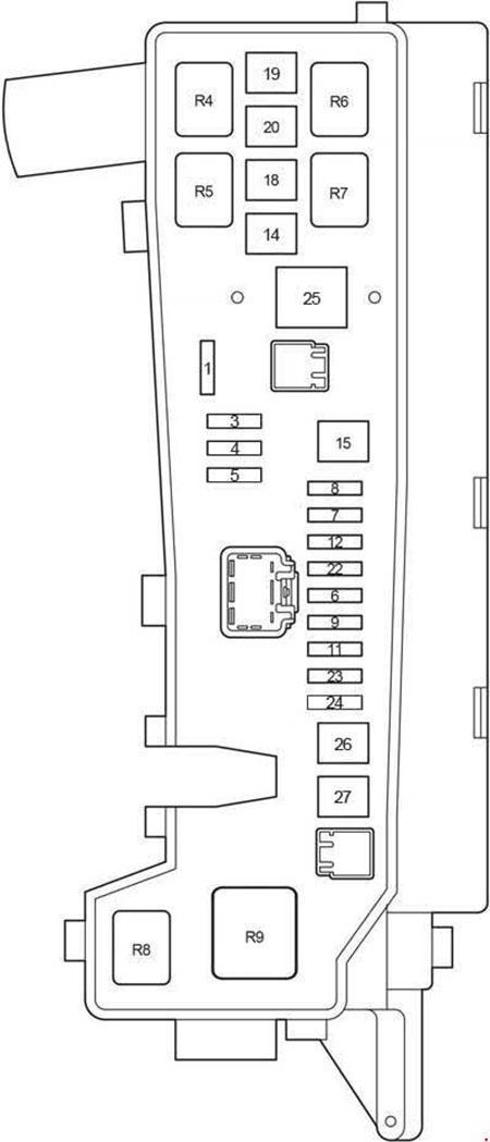 Схема блока предохранителей под капотом Авенсис 250