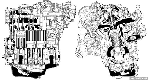 Двигатели Тойота скрии AD