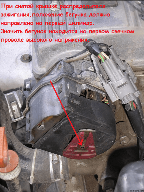 Метки ГРМ 4A-FE