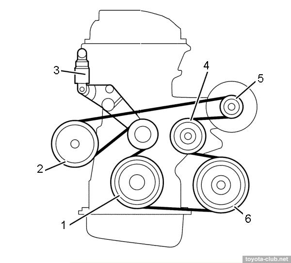 Ремень навесного оборудования