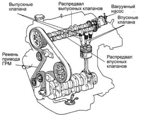Механизм ГРМ 1CD-FTV
