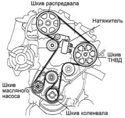 Ремень ГРМ 1CD-FTV