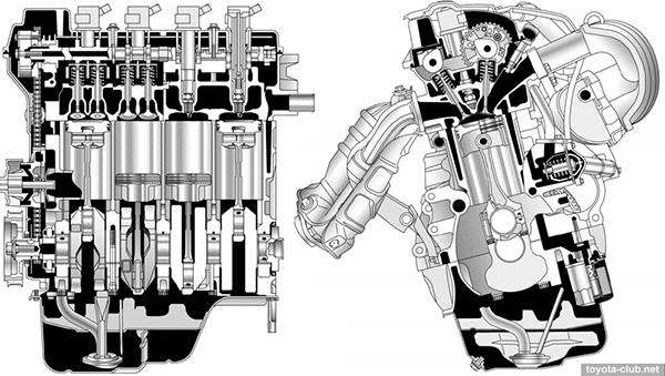 1ZZ двигатель Тойота