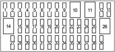 Схема предохранителей салона Приус 30