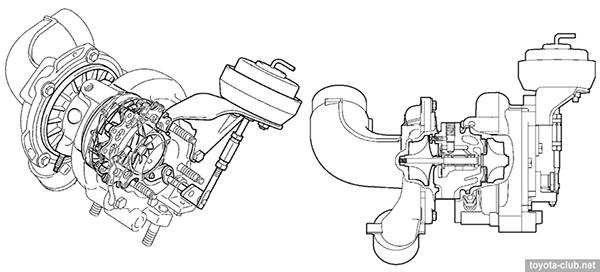 Турбокомпрессор 2AD