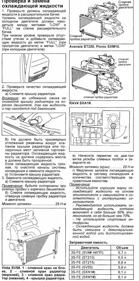 Система охлаждения мотора 3S