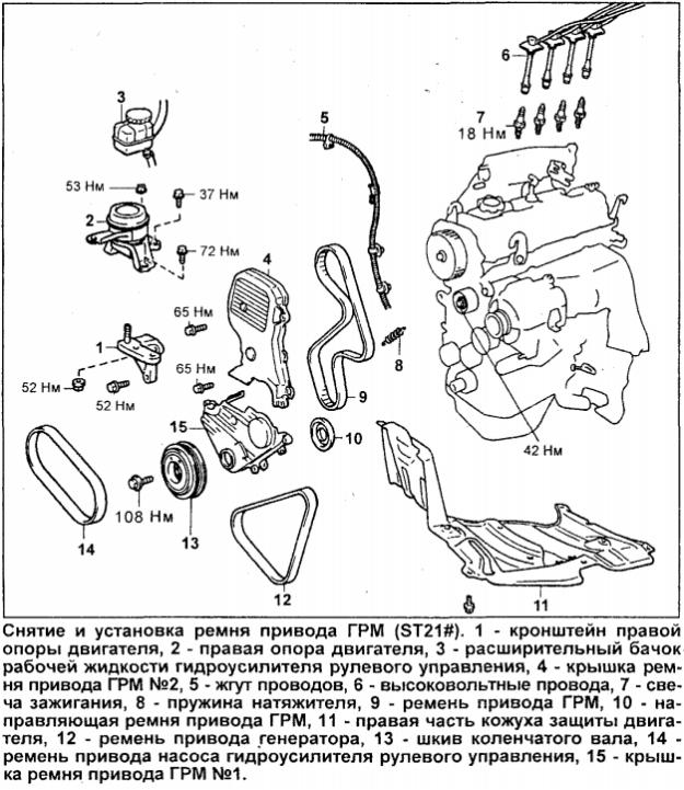 Схема замены ремня ГРМ 3S-FE
