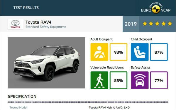Безопасность RAV 4 50