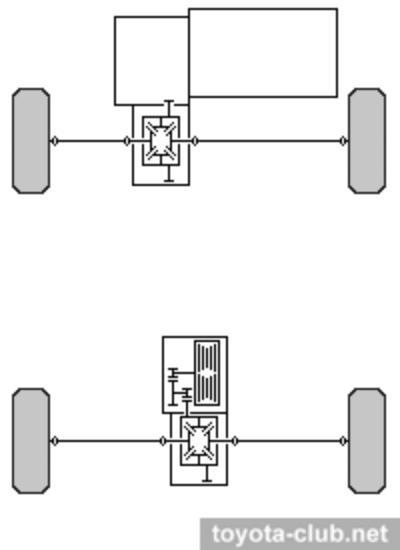 Схема гибридного 4WD