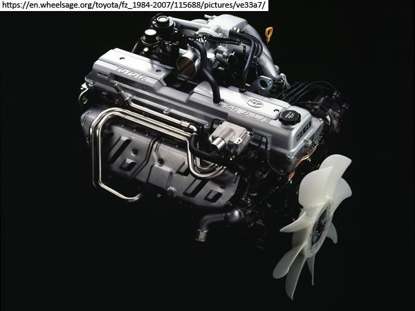 Двигатель Toyota 1FZ-FE