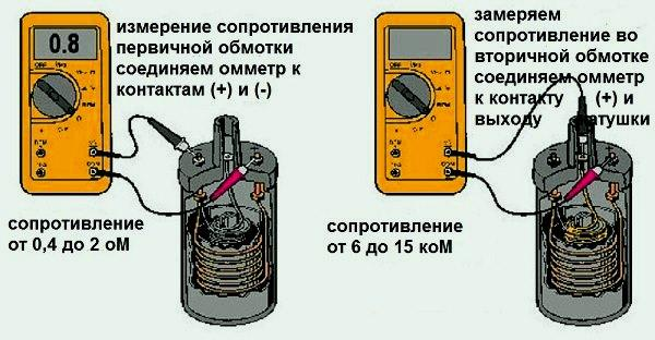 проверка катушки зажигания тестером