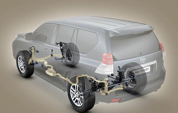Устройство стабилизации положения кузова (системаKDSS)
