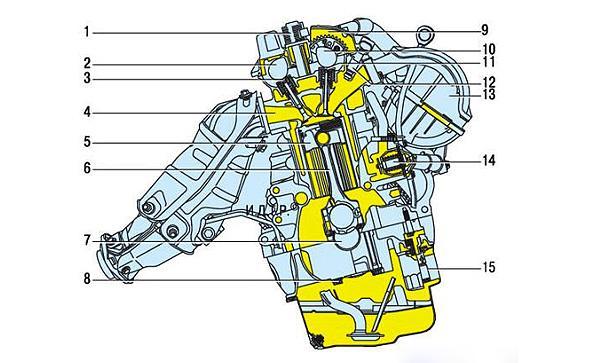 Двигатель 4ZZ-FE (поперечный разрез)