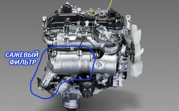 Двигатель2.8 1GD-FTV