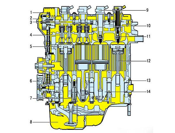 Двигатель 4ZZ-FE (продольный разрез)