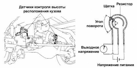 Устройство датчиков положения кузова Прадо 120