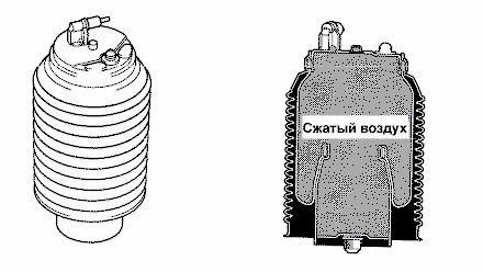 Пневматический цилиндр Прадо 120