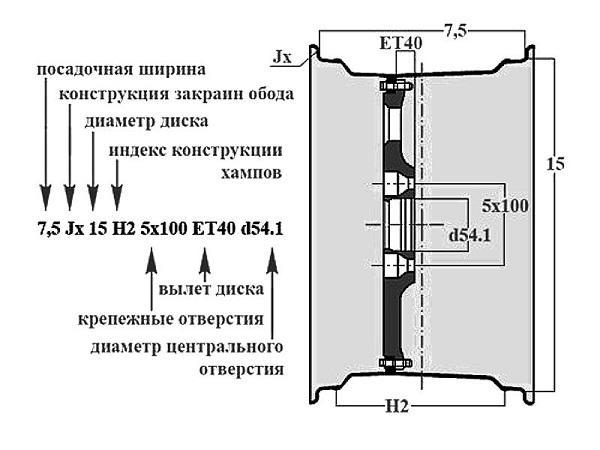Размер дисков ЛендКруизер