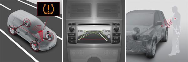 1. Датчик давление в шинах; 2. Камера обзора заднего вида; 3. Интеллектуальная система доступа в автомобиль и запуск двигателя нажатием кнопки Smart Entry & Push Start (слева направо)