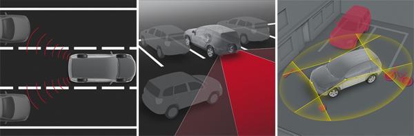 1. Система мониторинга слепых зон (BSM); 2. Система слежения за слепыми зонами при выезде с парковки задним ходом (RCTA); 3. 4 камеры обзора по периметру автомобиля (слева направо)