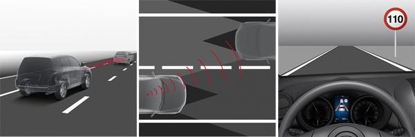 1. Круиз-контроль с функцией поддержания безопасной дистанции до впереди идущего автомобиля; 2. Адаптивная система (AFS); 3. Система распознавания и информирования водителя о дорожных знаках (слева направо)