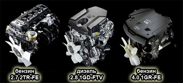 Двигатели Toyota Land Cruiser Prado 150
