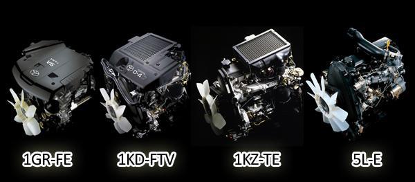 Двигатели Prado 120: 1GR-FE; 1KD-FTV; 1KZ-TE; 5L-E.