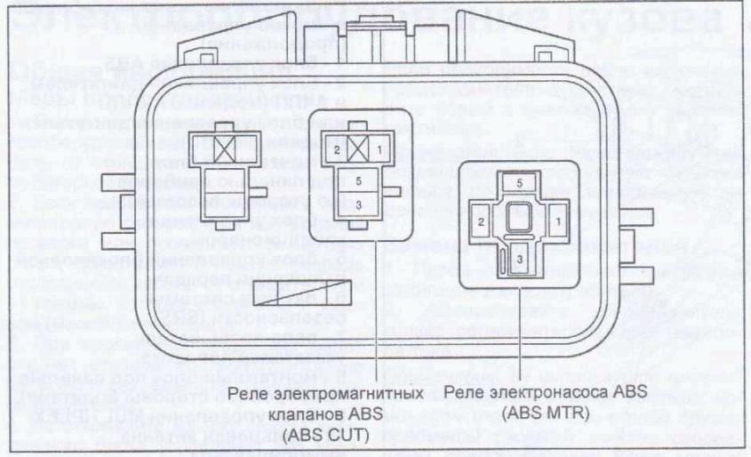 Блок реле АБС