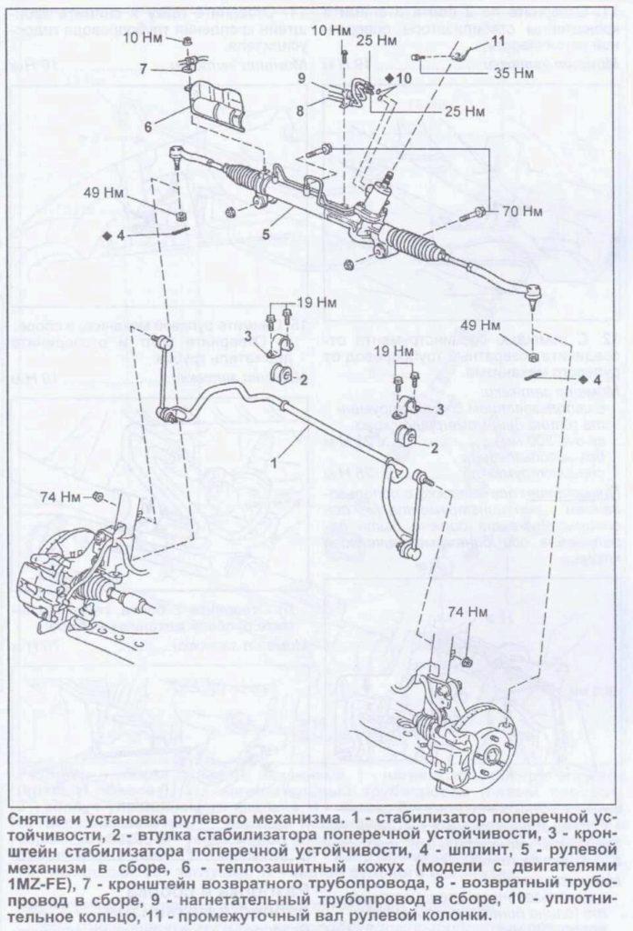 Схема снятия рулевой рейки