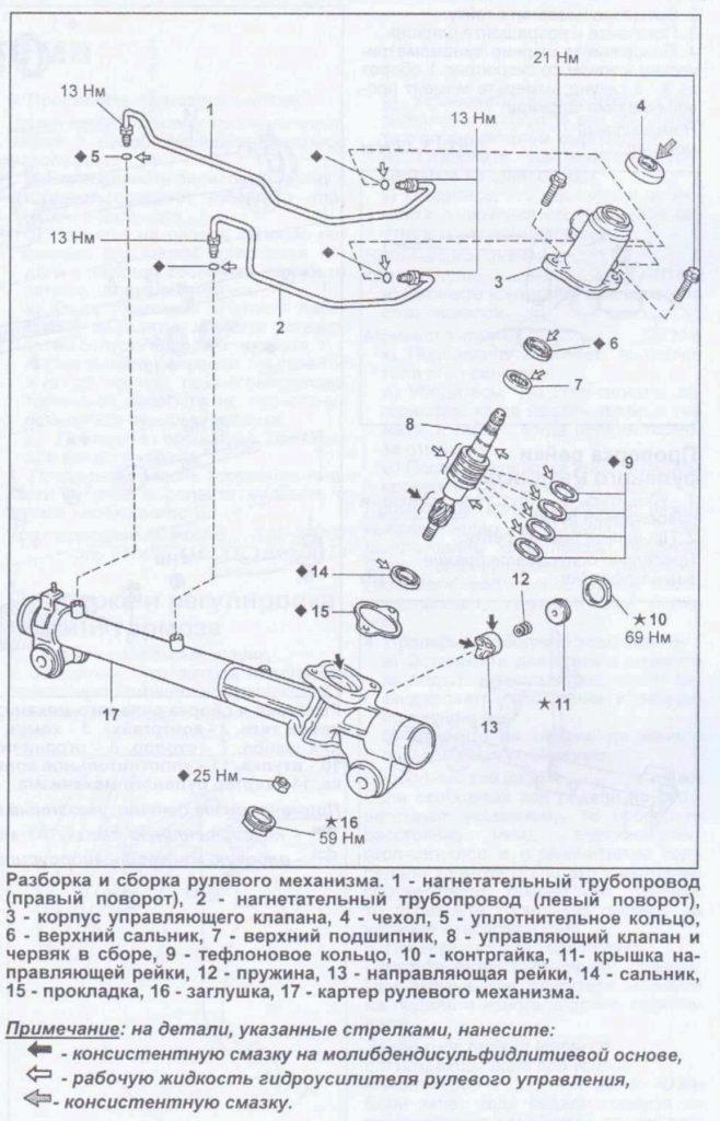 Схема разборки рулевой рейки