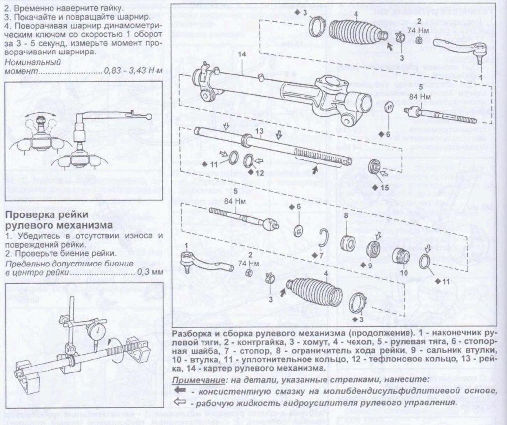 Схема ремонта рейки Камри 30