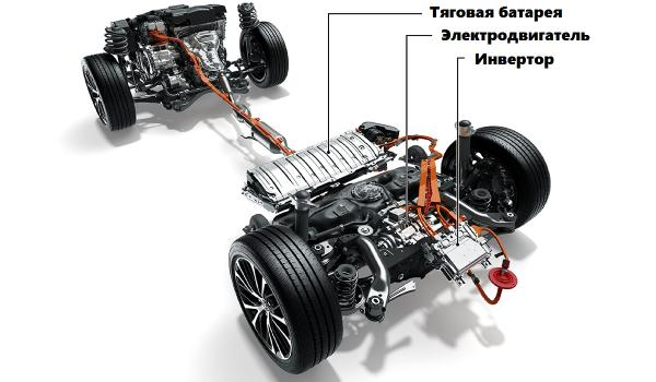 полный привод Toyota Камри